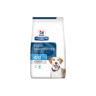 Canine D/D Canard & Riz